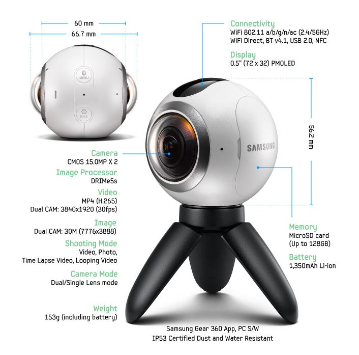 Especificaciones Samsung Gear 360