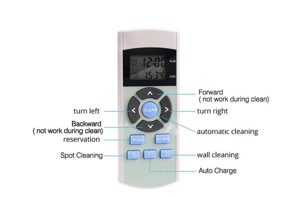 Funciones del mando a distancia