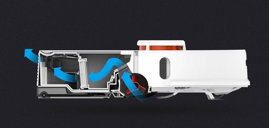 Sistema de succión y ventilación del Cajón de reemplazo de filtros en el Xiaomi Mi Robot Vacuum 2