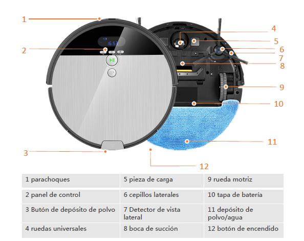 Diseño y funciones del iLife V8s
