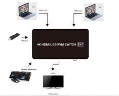 Como compartir mouse, teclado y monitor con dos ordenadores, ideal teletrabajo