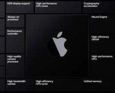 ¡Apple rompe con Intel! Llegan los procesadores Apple Silicon
